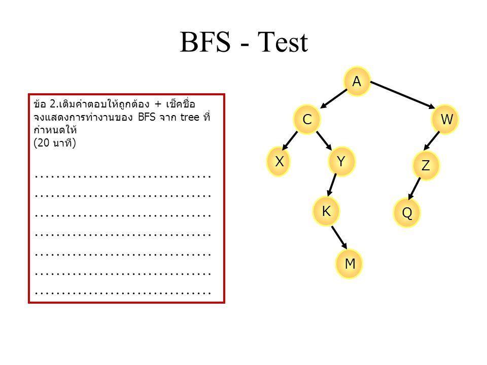 BFS - Test A CW XY Z K M Q ข้อ 2.เติมคำตอบให้ถูกต้อง + เช็คชื่อ จงแสดงการทำงานของ BFS จาก tree ที่ กำหนดให้ (20 นาที)…………………………… ……………………………