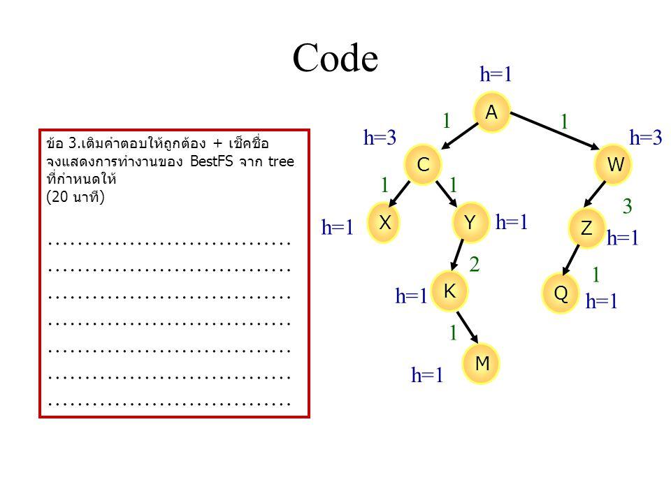 Code A CW XY Z K M Q 1 1 3 1 1 2 1 1 h=1 h=3 h=1 h=3 h=1 ข้อ 3.เติมคำตอบให้ถูกต้อง + เช็คชื่อ จงแสดงการทำงานของ BestFS จาก tree ที่กำหนดให้ (20 นาที)…………………………… ……………………………