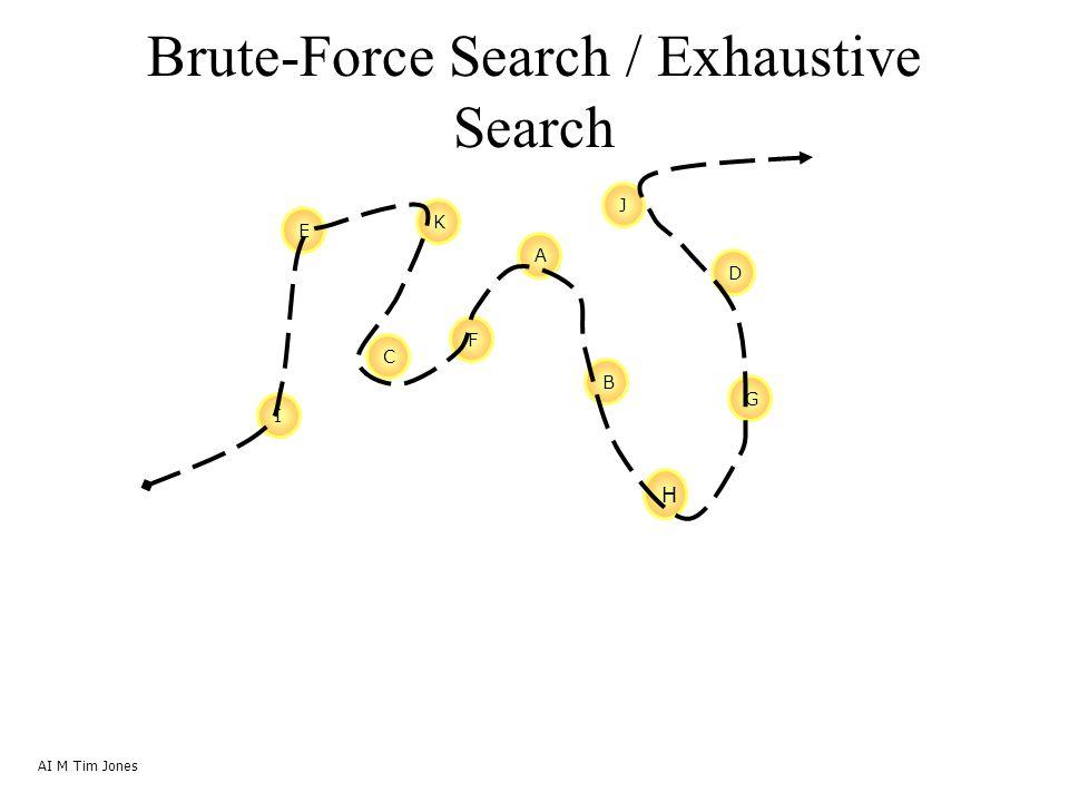 Brute-Force Search / Exhaustive Search AI M Tim Jones A B C D E F G H I J K