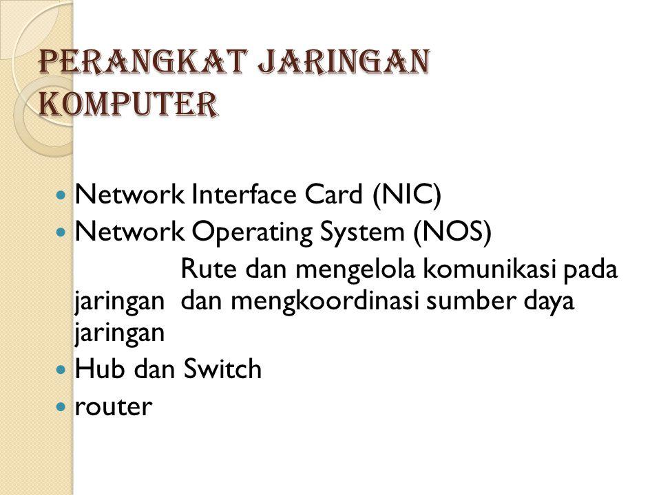 Perangkat Jaringan Komputer Network Interface Card (NIC) Network Operating System (NOS) Rute dan mengelola komunikasi pada jaringan dan mengkoordinasi sumber daya jaringan Hub dan Switch router