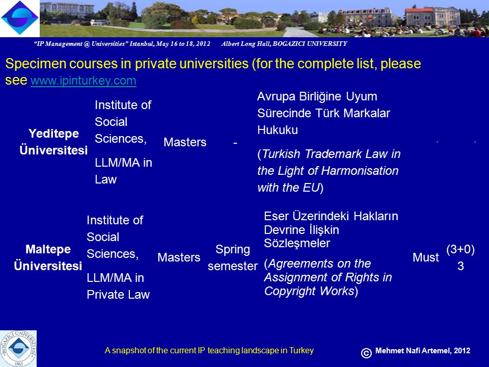 IP Management @ Universities Istanbul, May 16 to 18, 2012 Albert Long Hall, BOGAZICI UNIVERSITY A snapshot of the current IP teaching landscape in Turkey © Mehmet Nafi Artemel, 2012 Specimen courses in private universities (for the complete list, please see www.ipinturkey.com www.ipinturkey.com Yeditepe Üniversitesi Institute of Social Sciences, LLM/MA in Law Masters- Avrupa Birliğine Uyum Sürecinde Türk Markalar Hukuku (Turkish Trademark Law in the Light of Harmonisation with the EU) -- Maltepe Üniversitesi Institute of Social Sciences, LLM/MA in Private Law Masters Spring semester Eser Üzerindeki Hakların Devrine İlişkin Sözleşmeler (Agreements on the Assignment of Rights in Copyright Works) Must (3+0) 3