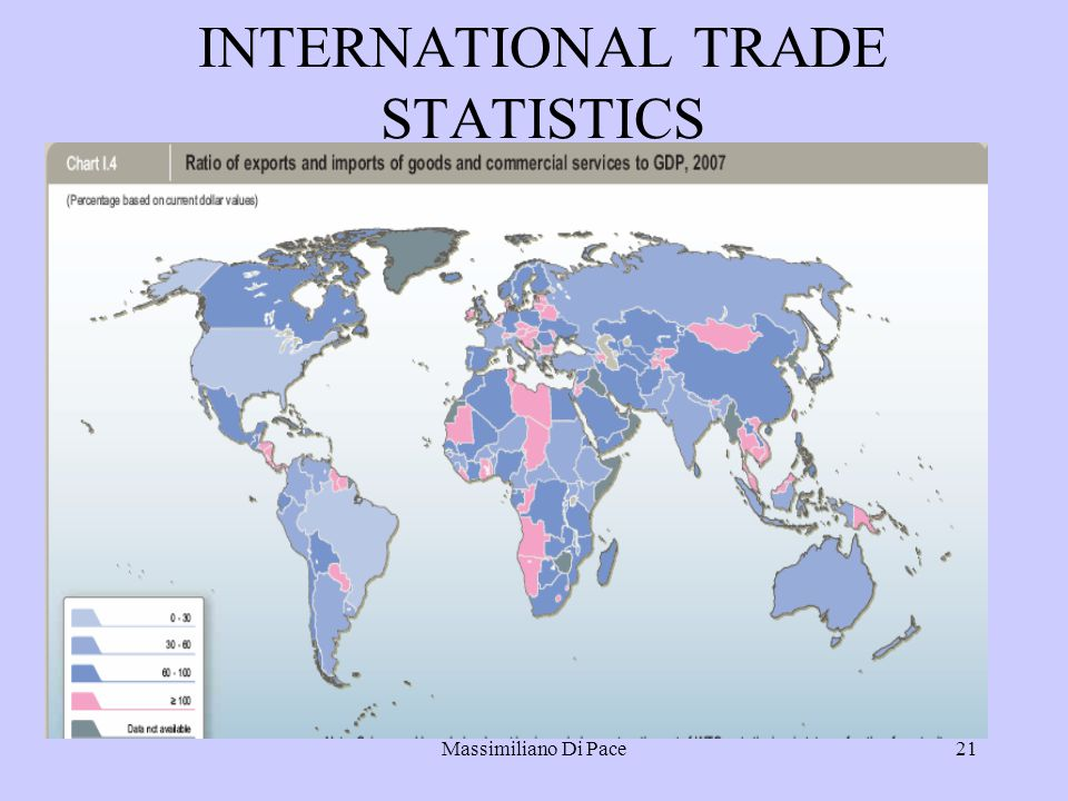 Massimiliano Di Pace21 INTERNATIONAL TRADE STATISTICS