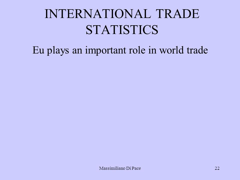 Massimiliano Di Pace22 INTERNATIONAL TRADE STATISTICS Eu plays an important role in world trade