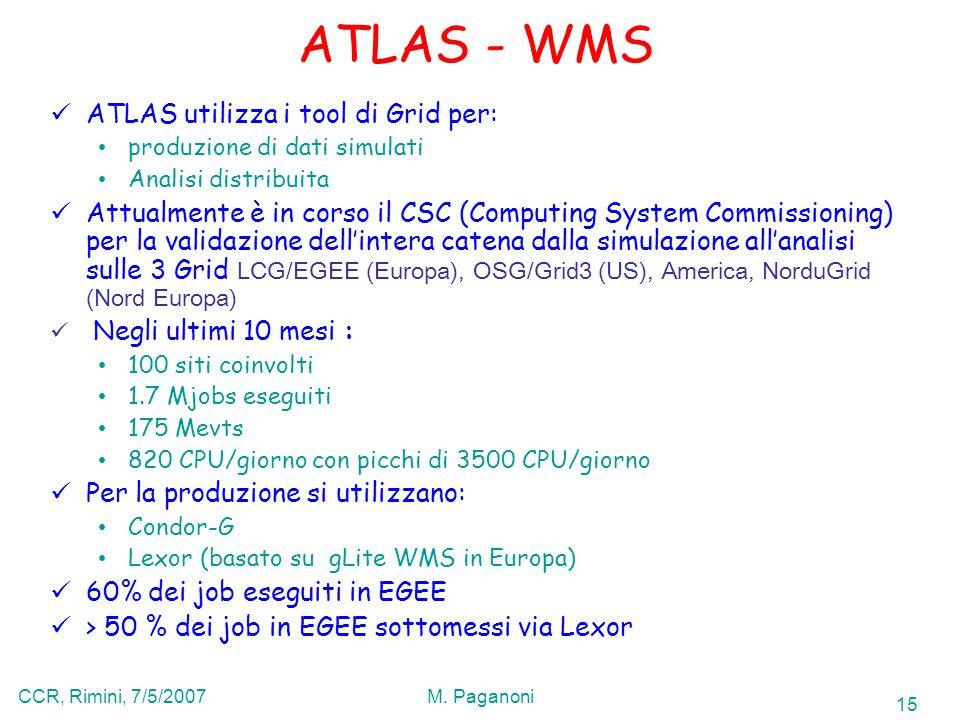 15 CCR, Rimini, 7/5/2007M.
