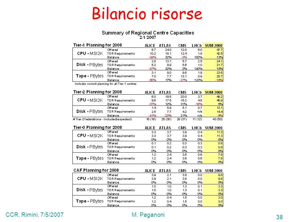 38 CCR, Rimini, 7/5/2007M. Paganoni Bilancio risorse