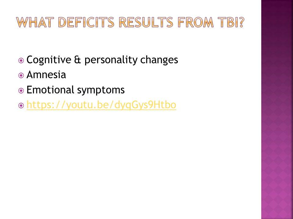  Cognitive & personality changes  Amnesia  Emotional symptoms  https://youtu.be/dyqGys9Htbo https://youtu.be/dyqGys9Htbo