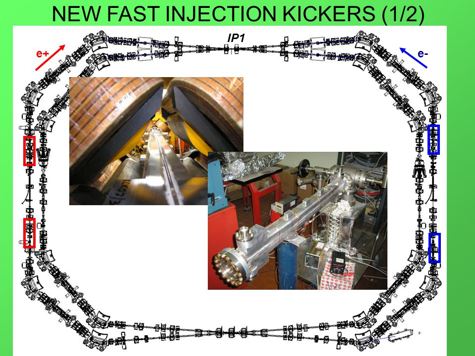 NEW FAST INJECTION KICKERS (1/2) e+e- IP1