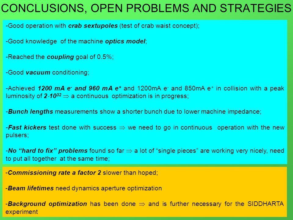 CONCLUSIONS, OPEN PROBLEMS AND STRATEGIES -Good operation with crab sextupoles (test of crab waist concept); -Good knowledge of the machine optics model; -Reached the coupling goal of 0.5%; -Good vacuum conditioning; -Achieved 1200 mA e - and 960 mA e + and 1200mA e - and 850mA e + in collision with a peak luminosity of 2  10 32  a continuous optimization is in progress; -Bunch lengths measurements show a shorter bunch due to lower machine impedance; -Fast kickers test done with success  we need to go in continuous operation with the new pulsers; -No hard to fix problems found so far  a lot of single pieces are working very nicely, need to put all together at the same time; -Commissioning rate a factor 2 slower than hoped; -Beam lifetimes need dynamics aperture optimization -Background optimization has been done  and is further necessary for the SIDDHARTA experiment