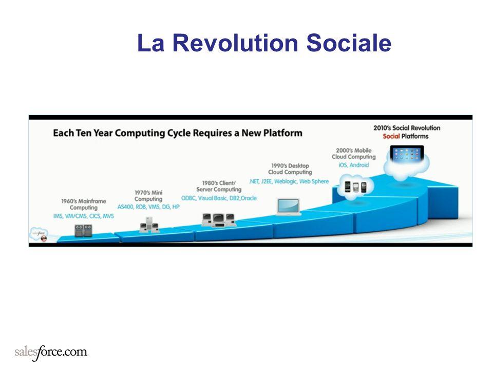 La Revolution Sociale