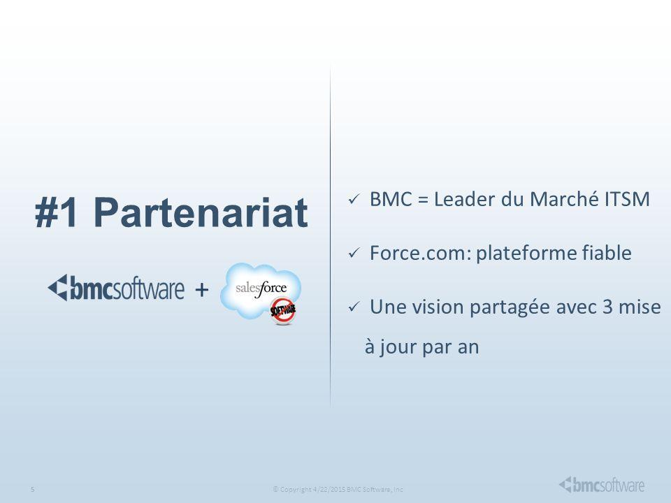 5 #1 Partenariat BMC = Leader du Marché ITSM Force.com: plateforme fiable Une vision partagée avec 3 mise à jour par an +