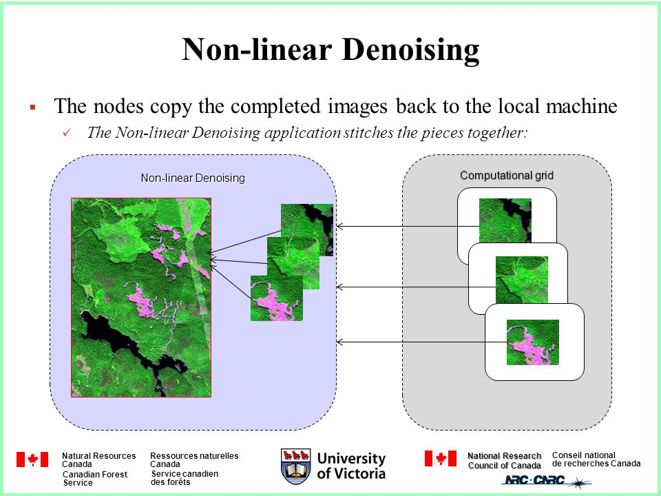Natural Resources Canada Ressources naturelles Canada Canadian Forest Service Service canadien des forêts Conseil national de recherches Canada National Research Council of Canada Non-linear Denoising Computational grid   The nodes copy the completed images back to the local machine The Non-linear Denoising application stitches the pieces together:
