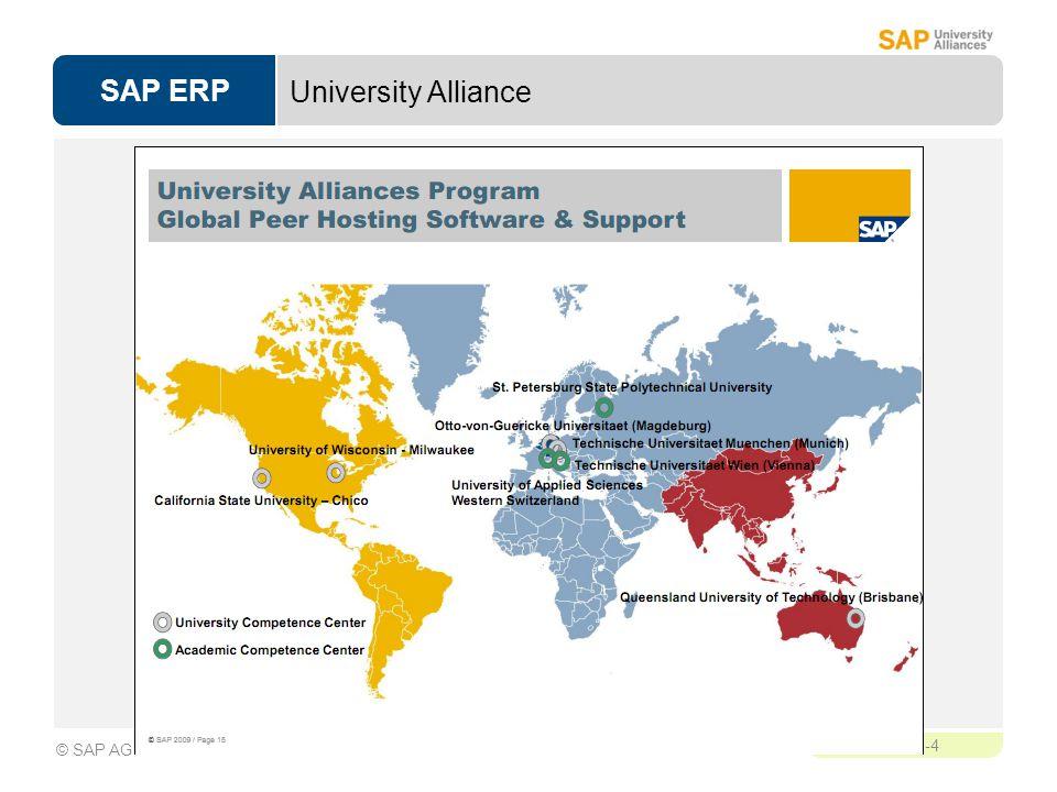 SAP ERP Page 1-4 © SAP AG University Alliance