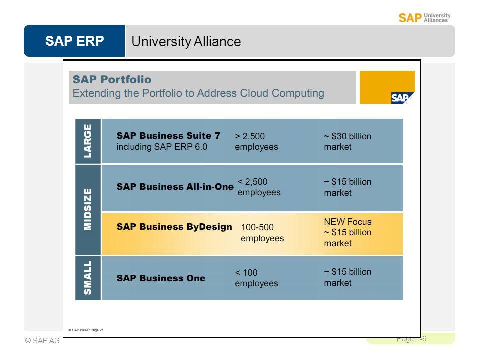 SAP ERP Page 1-6 © SAP AG University Alliance