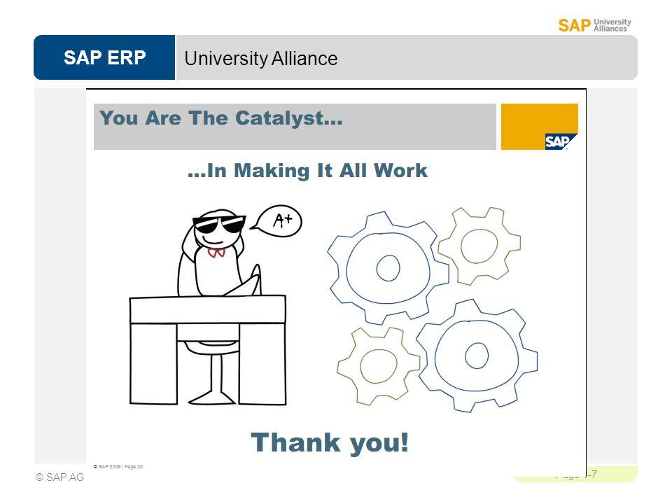 SAP ERP Page 1-18 © SAP AG