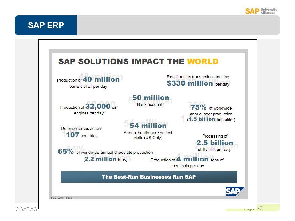 SAP ERP Page 1-9 © SAP AG