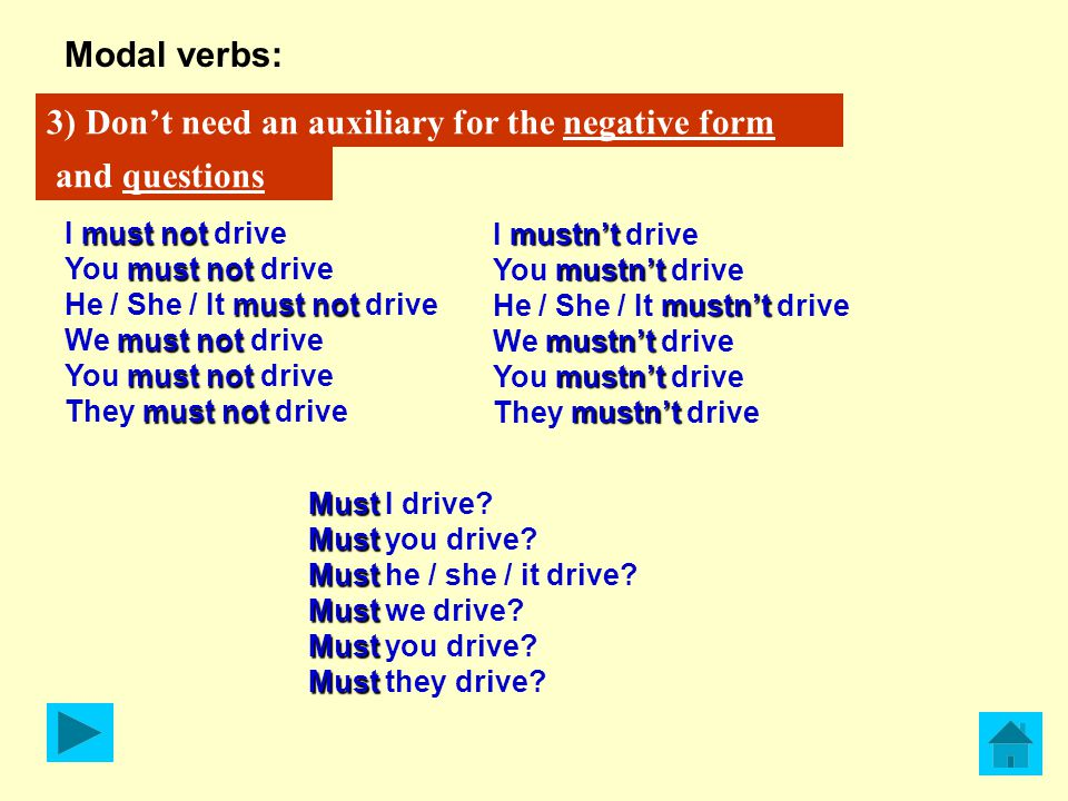 Modal verbs: 3) Don't need an auxiliary for the negative form must not I must not drive must not You must not drive must not He / She / It must not dr