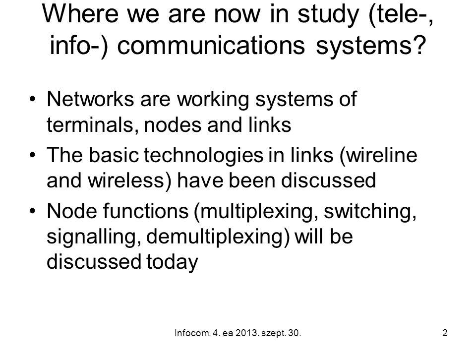 Infocom. 4. ea 2013. szept. 30.73 Signalling principles in circuit switching