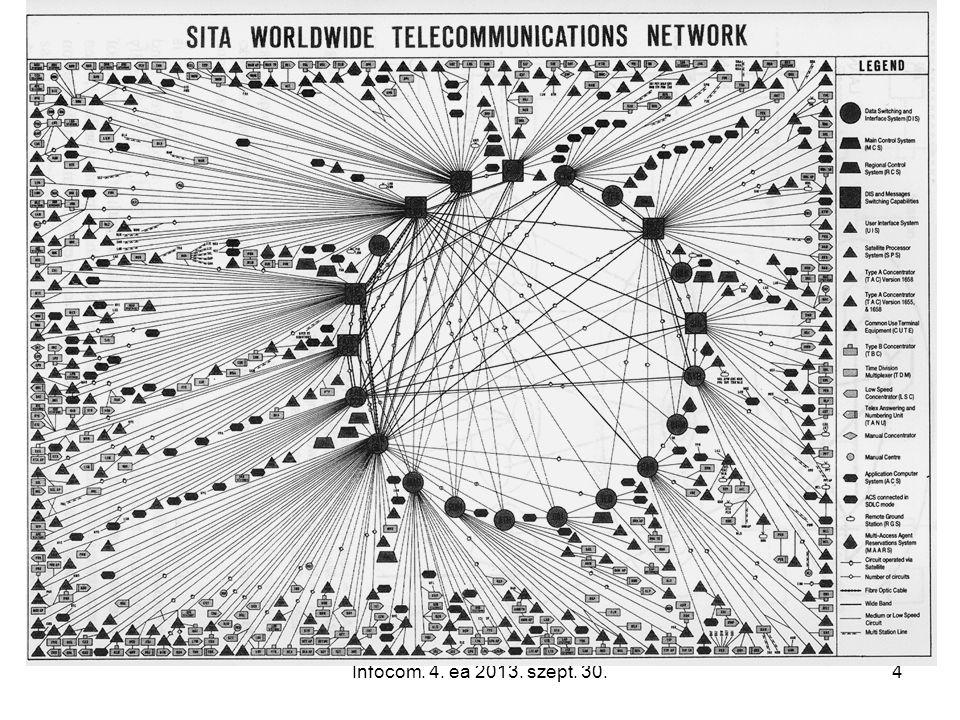 Infocom. 4. ea 2013. szept. 30.45 Frequency_Hopping Spread Spectrum FHSS