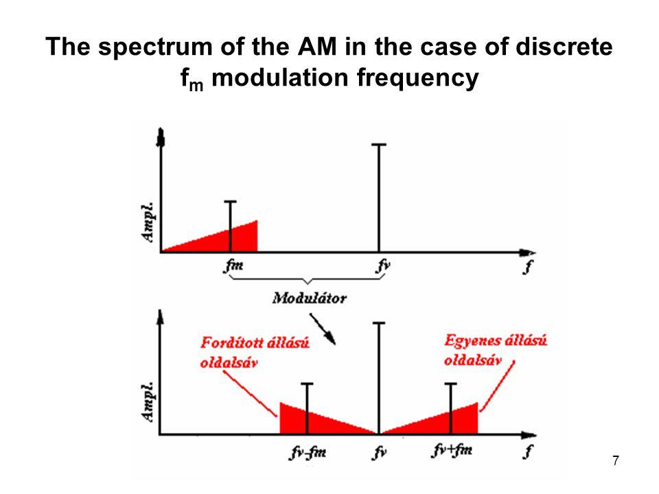 Infocom. 4. ea 2013. szept. 30.18 Digital modulation methods –Qadrature Phase Shift Keying (QPSK)
