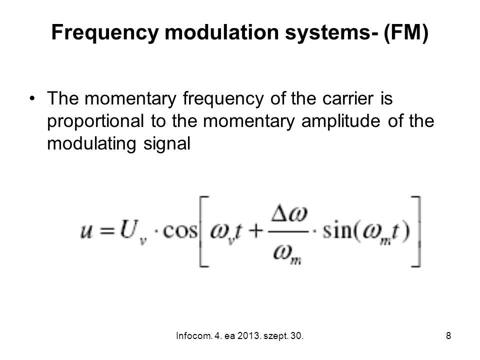 Infocom. 4. ea 2013. szept. 30.9 Frequency modulation systems- (FM)