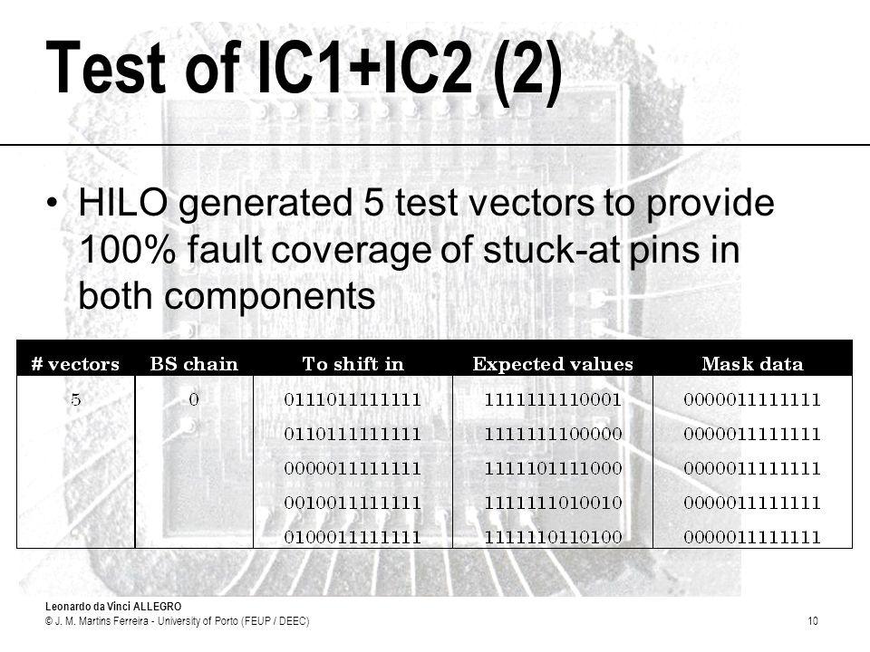 Leonardo da Vinci ALLEGRO © J. M. Martins Ferreira - University of Porto (FEUP / DEEC)10 Test of IC1+IC2 (2) HILO generated 5 test vectors to provide