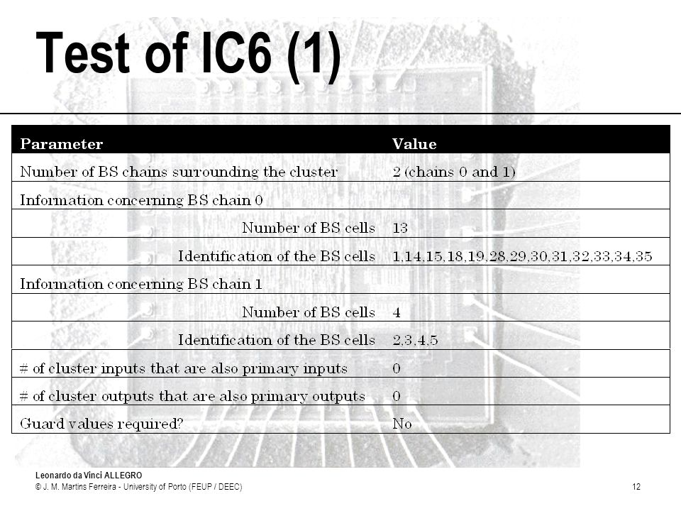 Leonardo da Vinci ALLEGRO © J. M. Martins Ferreira - University of Porto (FEUP / DEEC)12 Test of IC6 (1)