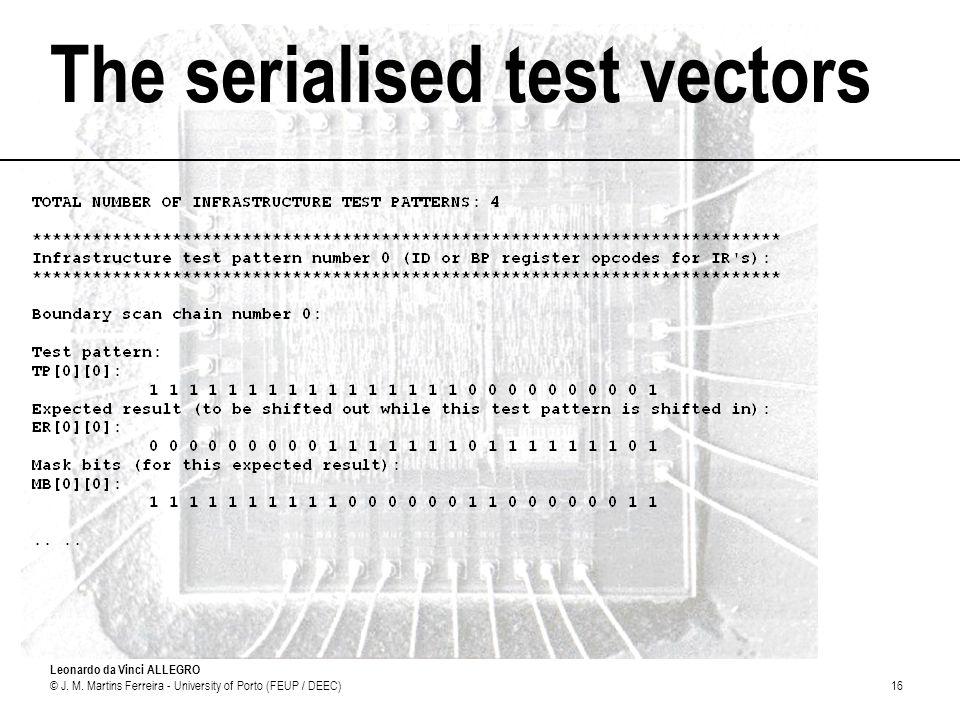 Leonardo da Vinci ALLEGRO © J. M. Martins Ferreira - University of Porto (FEUP / DEEC)16 The serialised test vectors