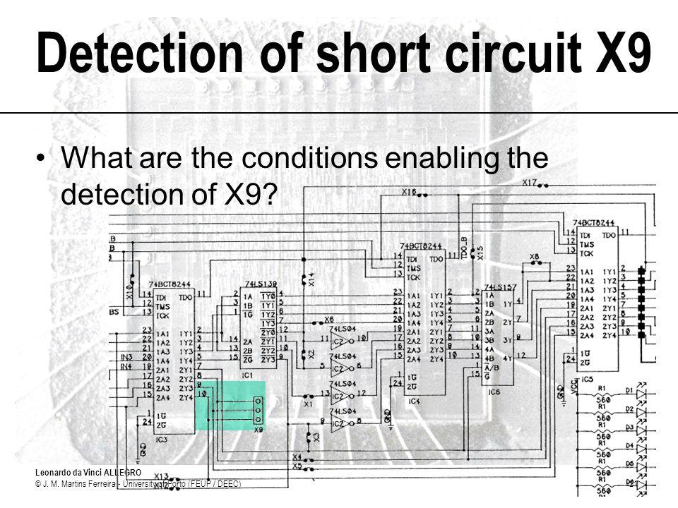 Leonardo da Vinci ALLEGRO © J. M. Martins Ferreira - University of Porto (FEUP / DEEC)21 Detection of short circuit X9 What are the conditions enablin