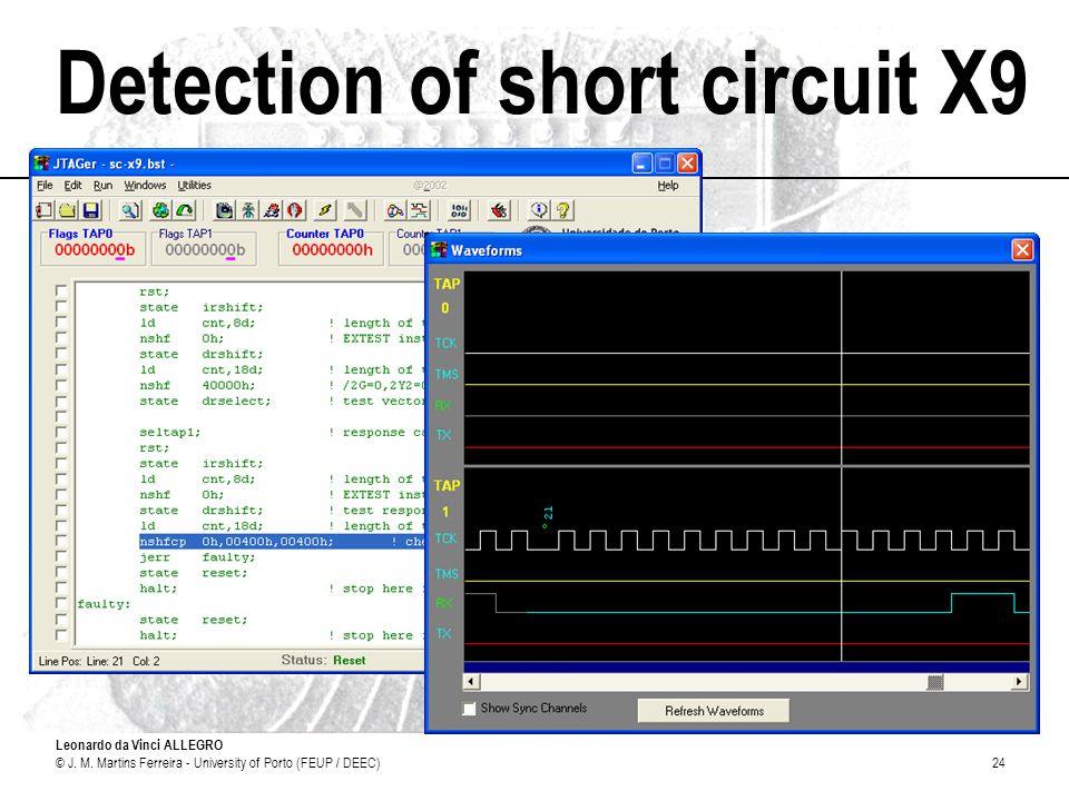 Leonardo da Vinci ALLEGRO © J. M. Martins Ferreira - University of Porto (FEUP / DEEC)24 Detection of short circuit X9
