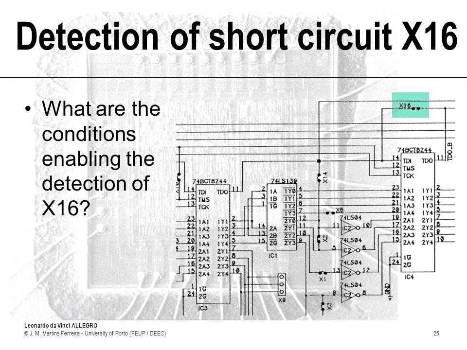Leonardo da Vinci ALLEGRO © J. M. Martins Ferreira - University of Porto (FEUP / DEEC)25 Detection of short circuit X16 What are the conditions enabli