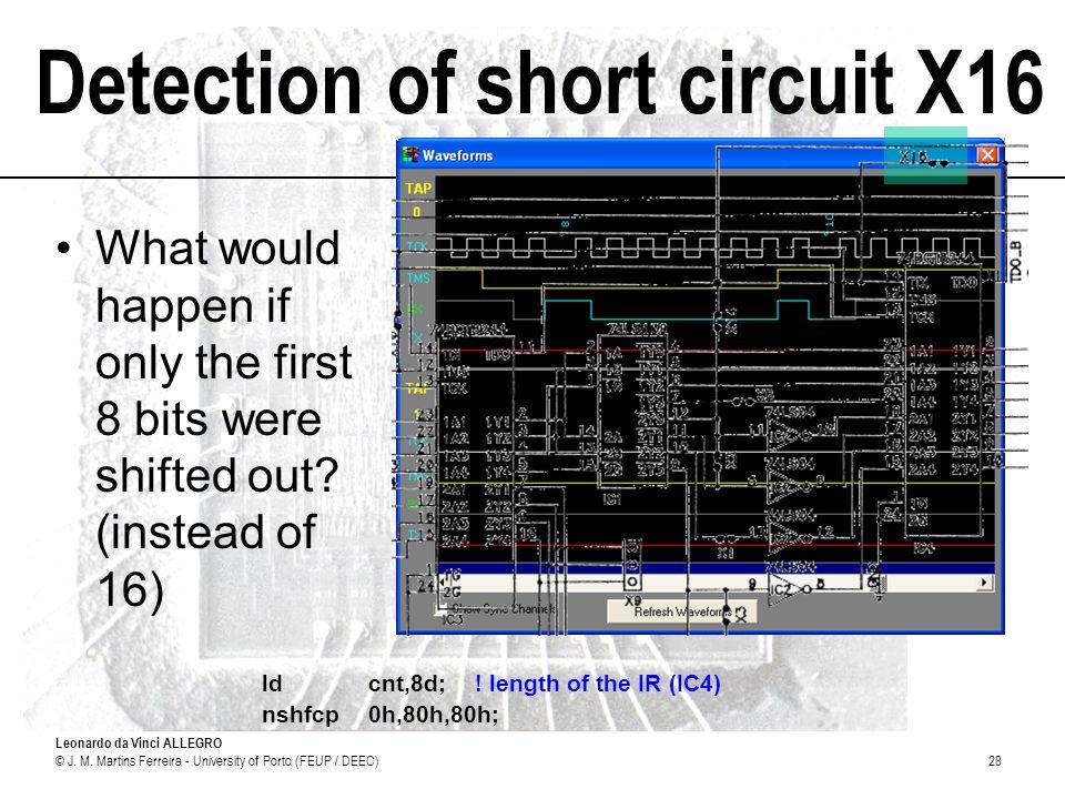 Leonardo da Vinci ALLEGRO © J. M. Martins Ferreira - University of Porto (FEUP / DEEC)28 Detection of short circuit X16 What would happen if only the