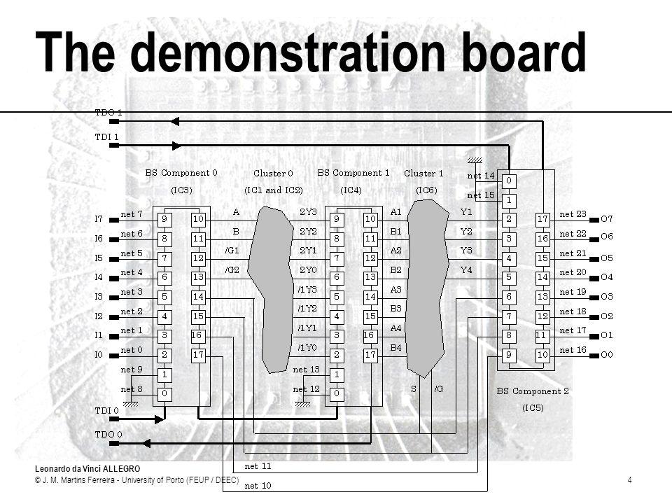 Leonardo da Vinci ALLEGRO © J. M. Martins Ferreira - University of Porto (FEUP / DEEC)4 The demonstration board