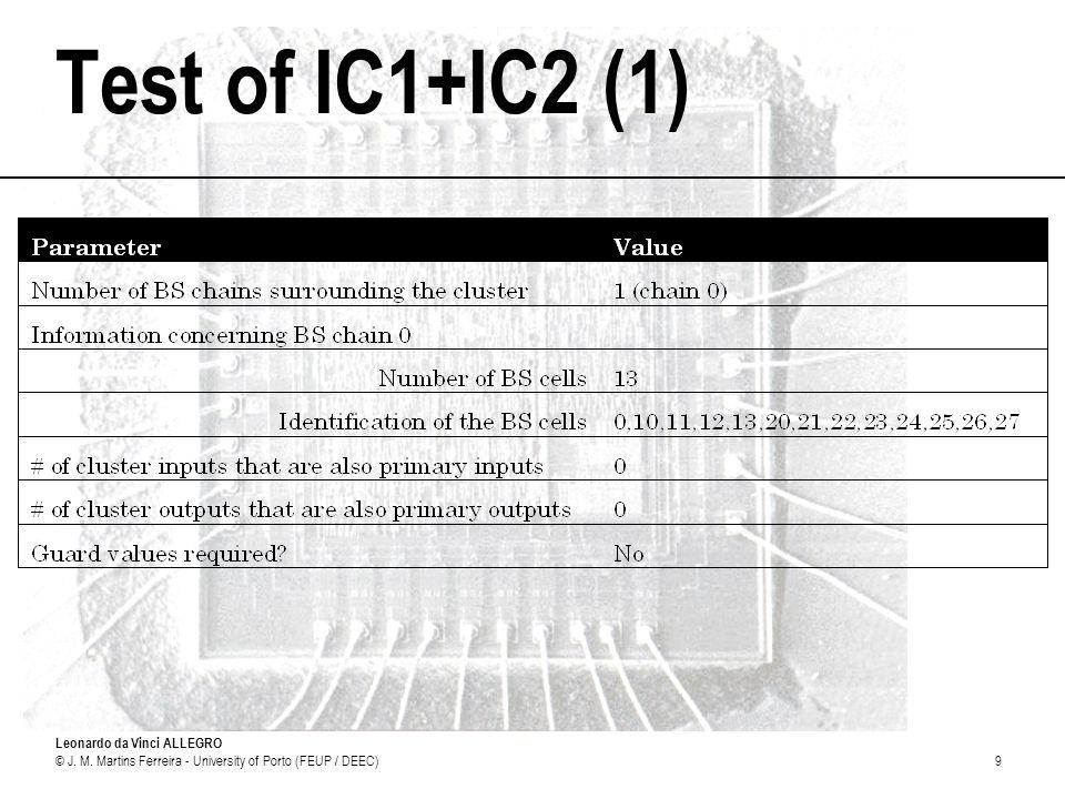 Leonardo da Vinci ALLEGRO © J. M. Martins Ferreira - University of Porto (FEUP / DEEC)9 Test of IC1+IC2 (1)