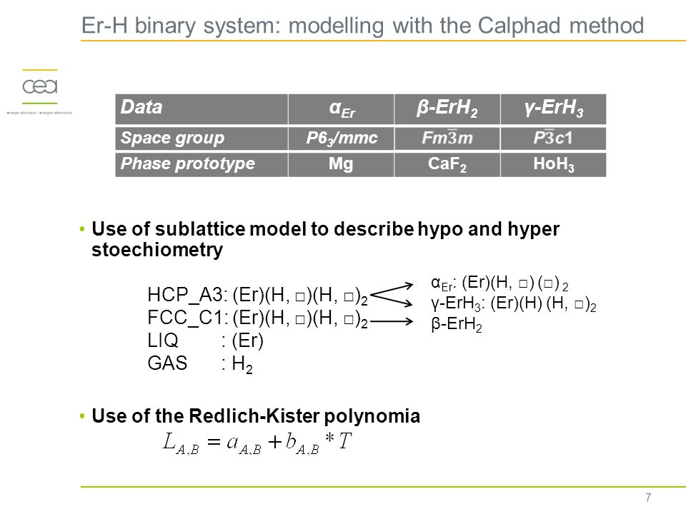 Er-H binary system: modelling with the Calphad method 7 Use of sublattice model to describe hypo and hyper stoechiometry HCP_A3: (Er)(H, □)(H, □) 2 FCC_C1: (Er)(H, □)(H, □) 2 LIQ : (Er) GAS : H 2 Use of the Redlich-Kister polynomia α Er : (Er)(H, □) (□) 2 γ-ErH 3 : (Er)(H) (H, □) 2 β-ErH 2 Data α Er β-ErH 2 γ-ErH 3 Space groupP6 3 /mmc Phase prototypeMgCaF 2 HoH 3
