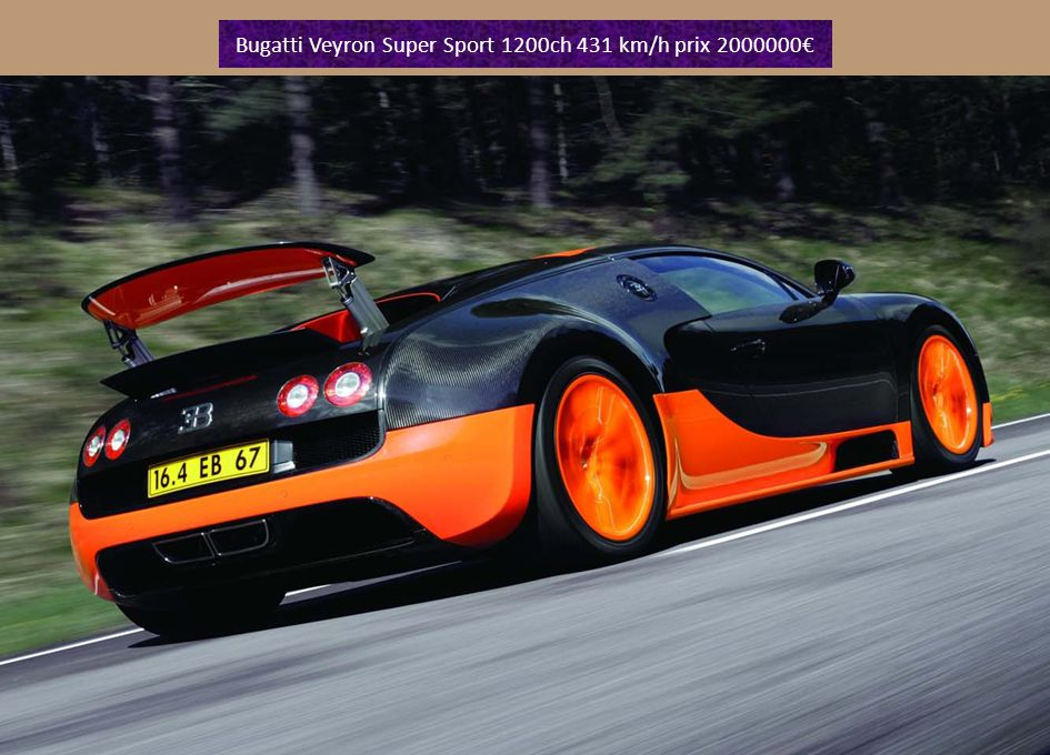 Bugatti Veyron Grand Sport 8.0L W16 64 s 1200ch 431 km/h Poids à vide : 1688 kg Prix : 2 010 000 €