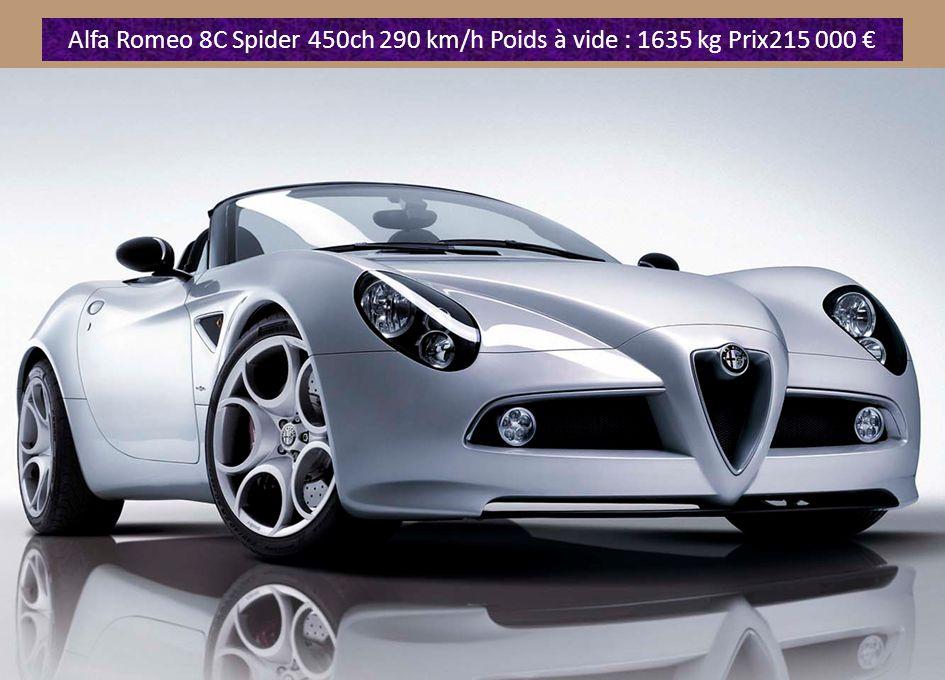Alfa Romeo 2 uettottanta Concept