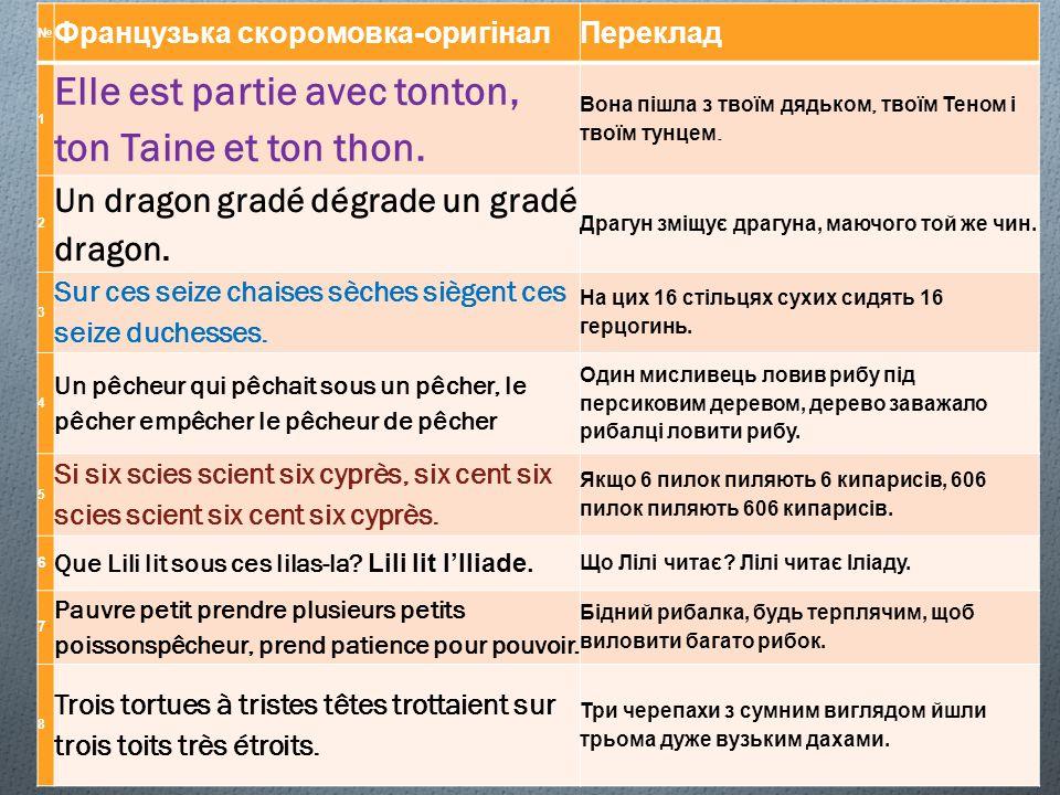 № Французька скоромовка - оригіналПереклад 1 Elle est partie avec tonton, ton Taine et ton thon.