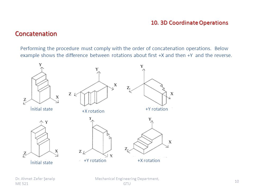 Performing the procedure must comply with the order of concatenation operations.