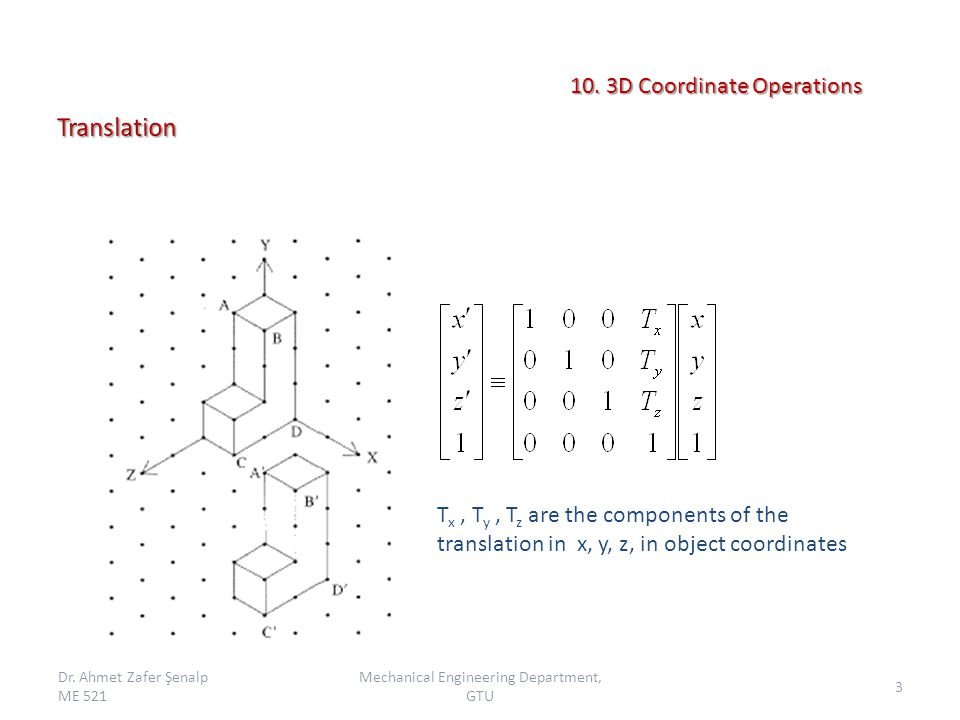 T x, T y, T z are the components of the translation in x, y, z, in object coordinates Dr.