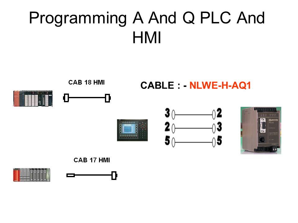 Programming A And Q PLC And HMI CABLE : - NLWE-H-AQ1