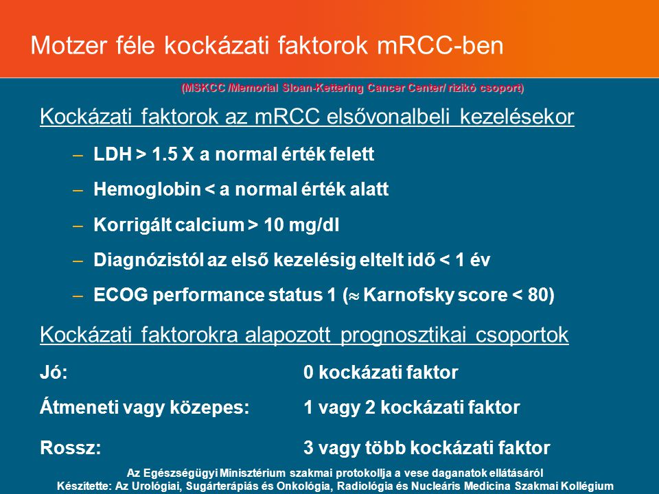 Motzer féle kockázati faktorok mRCC-ben Kockázati faktorok az mRCC elsővonalbeli kezelésekor –LDH > 1.5 X a normal érték felett –Hemoglobin < a normal érték alatt –Korrigált calcium > 10 mg/dl –Diagnózistól az első kezelésig eltelt idő < 1 év –ECOG performance status 1 (  Karnofsky score < 80) Kockázati faktorokra alapozott prognosztikai csoportok Jó: 0 kockázati faktor Átmeneti vagy közepes: 1 vagy 2 kockázati faktor Rossz: 3 vagy több kockázati faktor (MSKCC /Memorial Sloan-Kettering Cancer Center/ rizikó csoport) Az Egészségügyi Minisztérium szakmai protokollja a vese daganatok ellátásáról Készítette: Az Urológiai, Sugárterápiás és Onkológia, Radiológia és Nucleáris Medicina Szakmai Kollégium