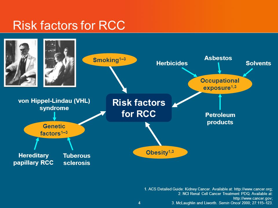 4 Risk factors for RCC Smoking 1–3 Occupational exposure 1,3 Petroleum products Asbestos Herbicides Solvents Obesity 1,3 von Hippel-Lindau (VHL) syndrome Tuberous sclerosis Hereditary papillary RCC 1.