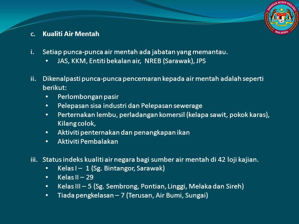 c. Kualiti Air Mentah i.Setiap punca-punca air mentah ada jabatan yang memantau. JAS, KKM, Entiti bekalan air, NREB (Sarawak), JPS ii.Dikenalpasti pun