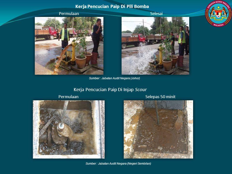 Kerja Pencucian Paip Di Pili Bomba PermulaanSelesai Sumber : Jabatan Audit Negara (Johor) PermulaanSelepas 50 minit Kerja Pencucian Paip Di Injap Scou