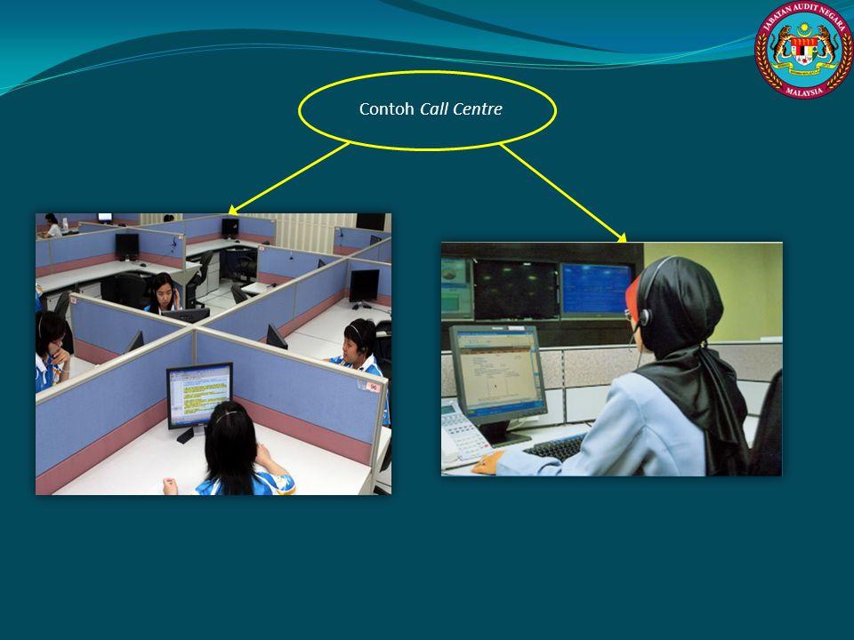 Contoh Call Centre