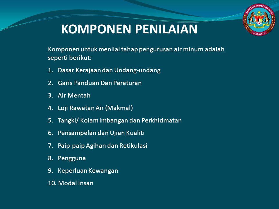 Komponen untuk menilai tahap pengurusan air minum adalah seperti berikut: 1. Dasar Kerajaan dan Undang-undang 2. Garis Panduan Dan Peraturan 3. Air Me
