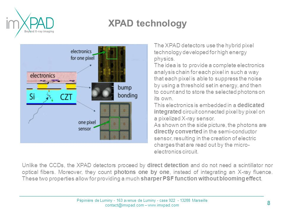 Pépinière de Luminy - 163 avenue de Luminy - case 922 - 13288 Marseille contact@imxpad.com – www.imxpad.com 19 The XPAD detector for biomedical imaging Cone beam scans with the PIXSCAN micro-CT scanners (courtesy: imXgam team, CPPM) Improvements in medical imaging are expected thanks the XPAD detectors:  Large DQE conferred by an optimal efficiency that results from the use of high density sensor material, thus aiming at dose reduction  High speed data acquisition and high frame rate  Improved contrast thanks the exceptional noise free and energy selection properties of the XPAD detectors that allows for the subtraction of image taken at different energies before and after the absorption edges of contrast agents.