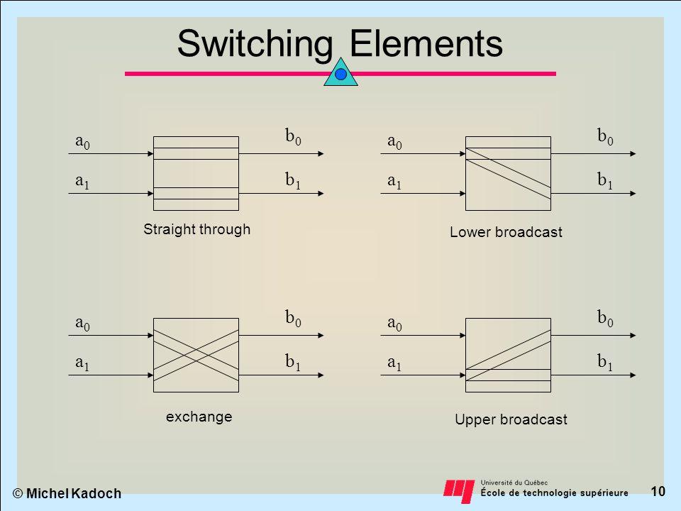 © Michel Kadoch 9 Space Division Switching Dans la méthodologie space division , le switch fabric peut supporter plusieurs connexions au même moment.