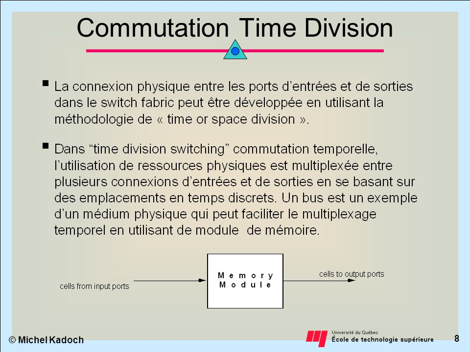 © Michel Kadoch 7 Classification de Switch Fabrics ATM ATM Switch Fabrics Time division Shared memory Shared medium BusRing Space division Single path MatrixBanyanSorted Banyan Delta Multiple path Augmented Banyan Parallel planes Load sharing Recirculation