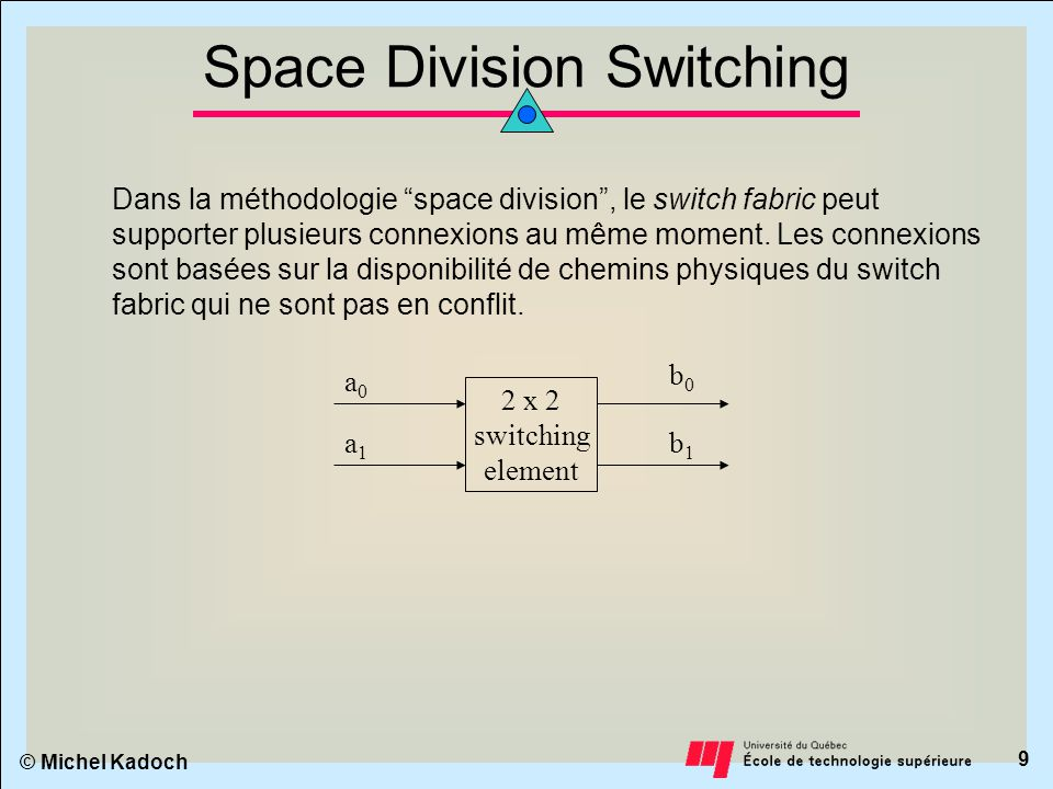 © Michel Kadoch 19 Blocking Reduction Means to reduce the probability of blocking or increase throughput: installation of a distribution (randomizing) network in front of the switch to reduce or eliminate the possibility of internal blocking.